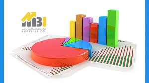 مزایای هوش تجاری برای فروش - شرکت هوش تجاری نفیس
