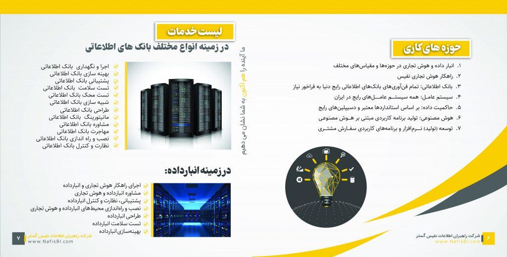 حوزههای کاری و لیست خدمات شرکت